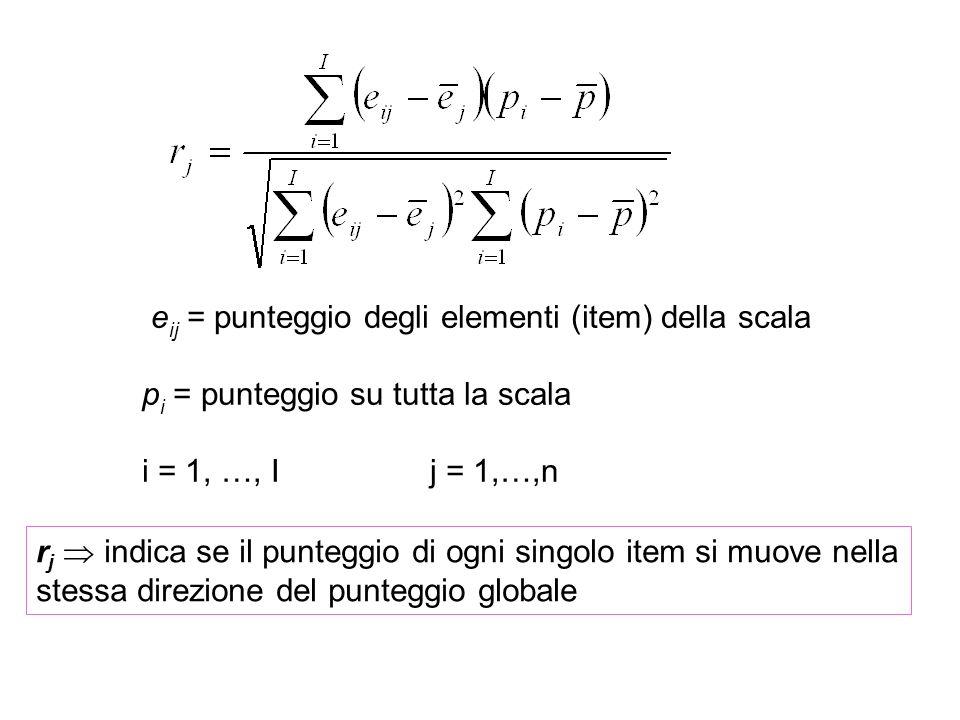 eij = punteggio degli elementi (item) della scala