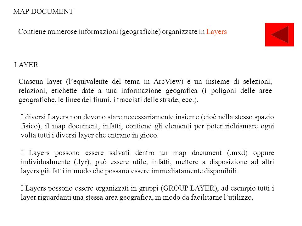 MAP DOCUMENT Contiene numerose informazioni (geografiche) organizzate in Layers. LAYER.