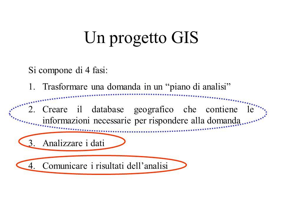 Un progetto GIS Si compone di 4 fasi: