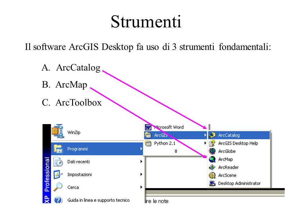 Strumenti Il software ArcGIS Desktop fa uso di 3 strumenti fondamentali: ArcCatalog.
