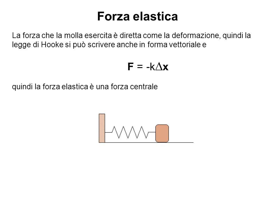 Forza elastica La forza che la molla esercita è diretta come la deformazione, quindi la legge di Hooke si può scrivere anche in forma vettoriale e.
