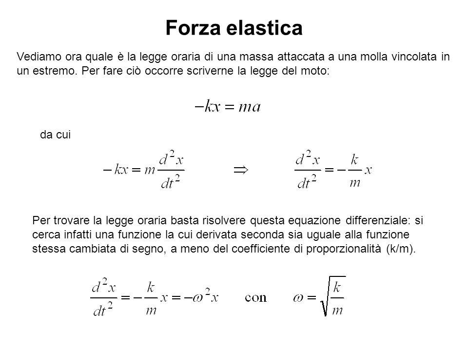 Forza elastica