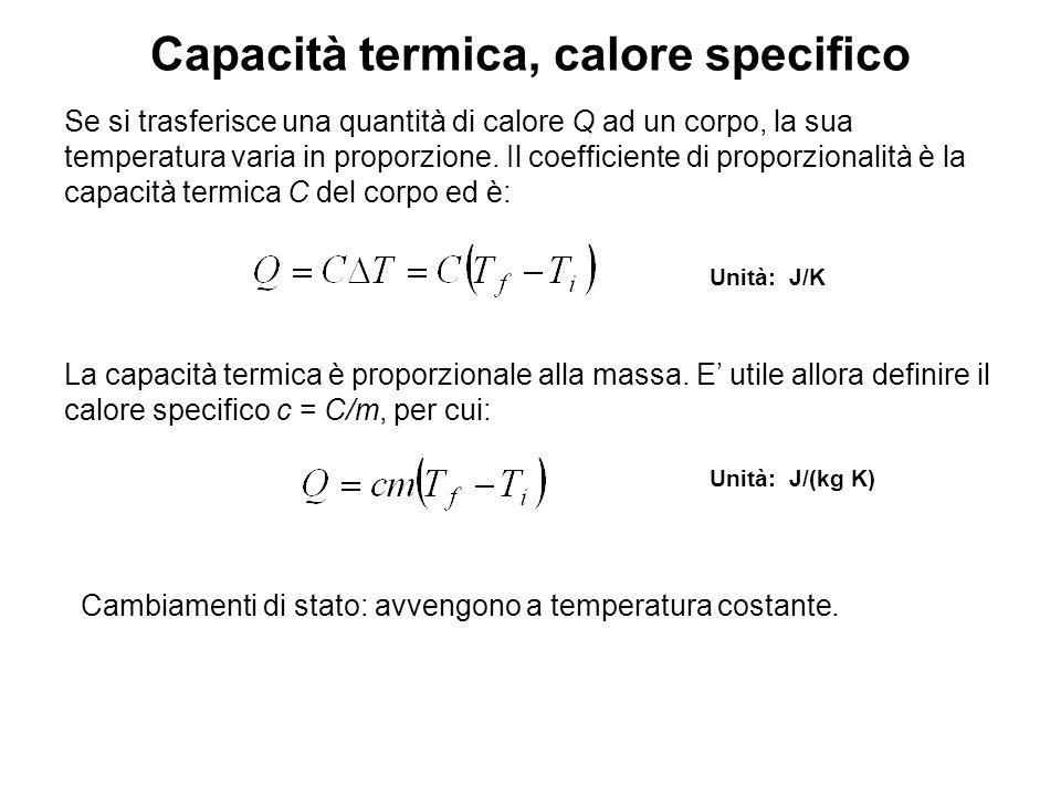 Capacità termica, calore specifico