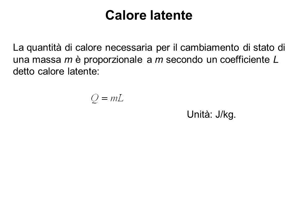 Calore latente La quantità di calore necessaria per il cambiamento di stato di. una massa m è proporzionale a m secondo un coefficiente L.