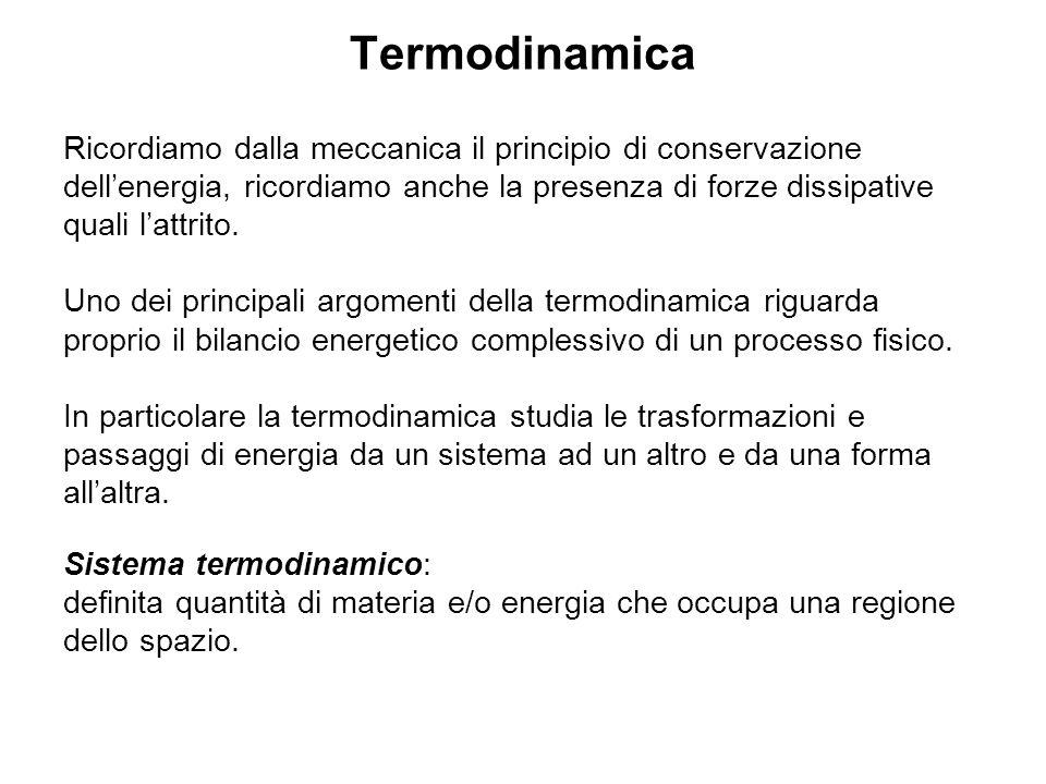 Termodinamica Ricordiamo dalla meccanica il principio di conservazione
