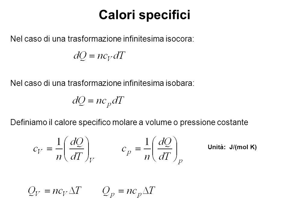 Calori specifici Nel caso di una trasformazione infinitesima isocora:
