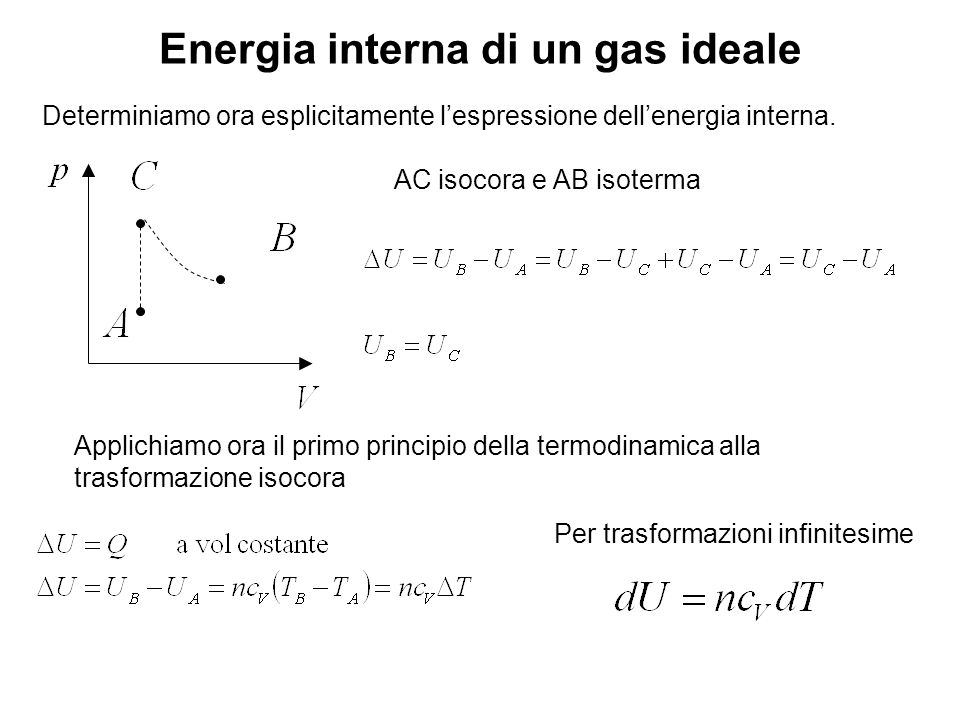 Energia interna di un gas ideale