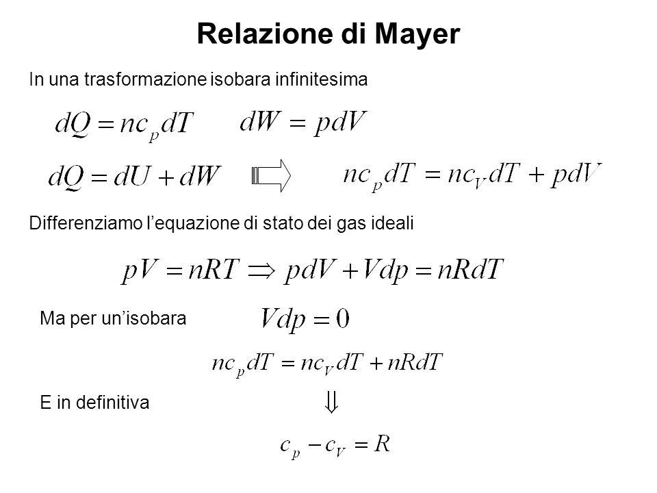 Relazione di Mayer In una trasformazione isobara infinitesima