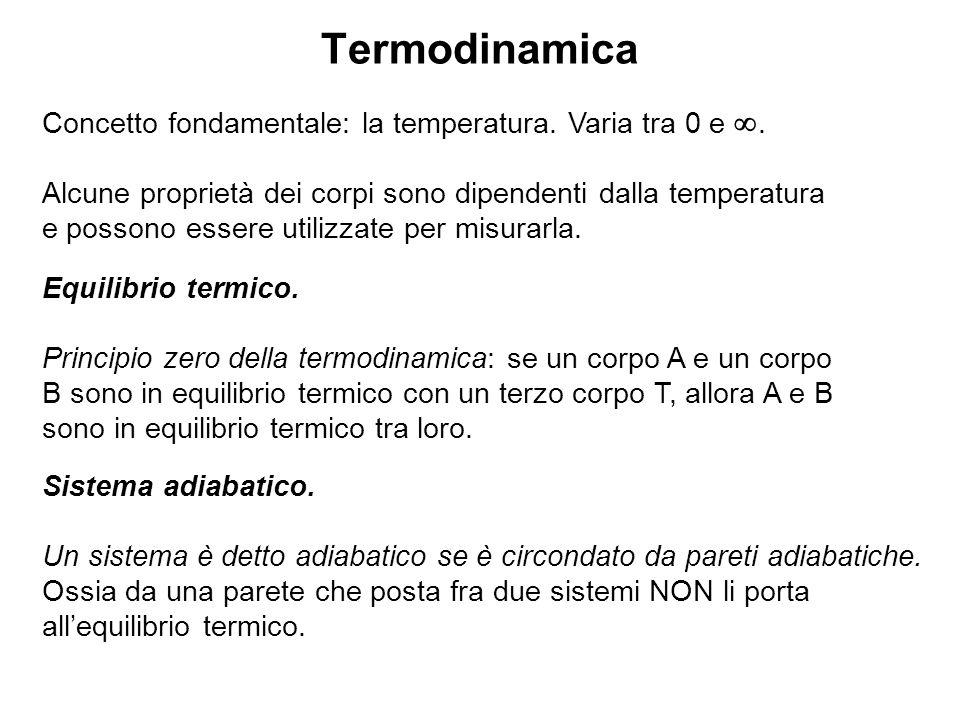 Termodinamica Concetto fondamentale: la temperatura. Varia tra 0 e .