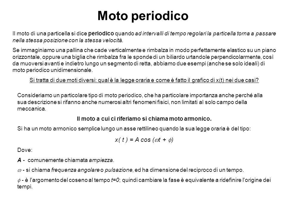 Il moto a cui ci riferiamo si chiama moto armonico.