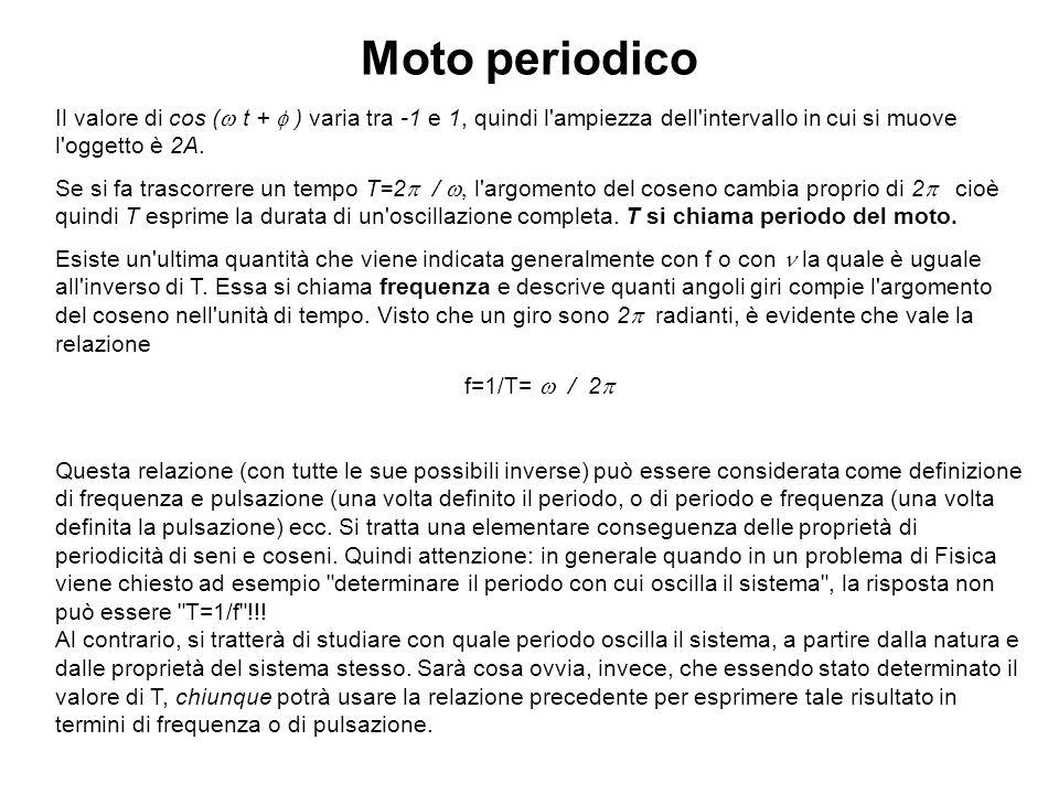 Moto periodico Il valore di cos (w t + f ) varia tra -1 e 1, quindi l ampiezza dell intervallo in cui si muove l oggetto è 2A.