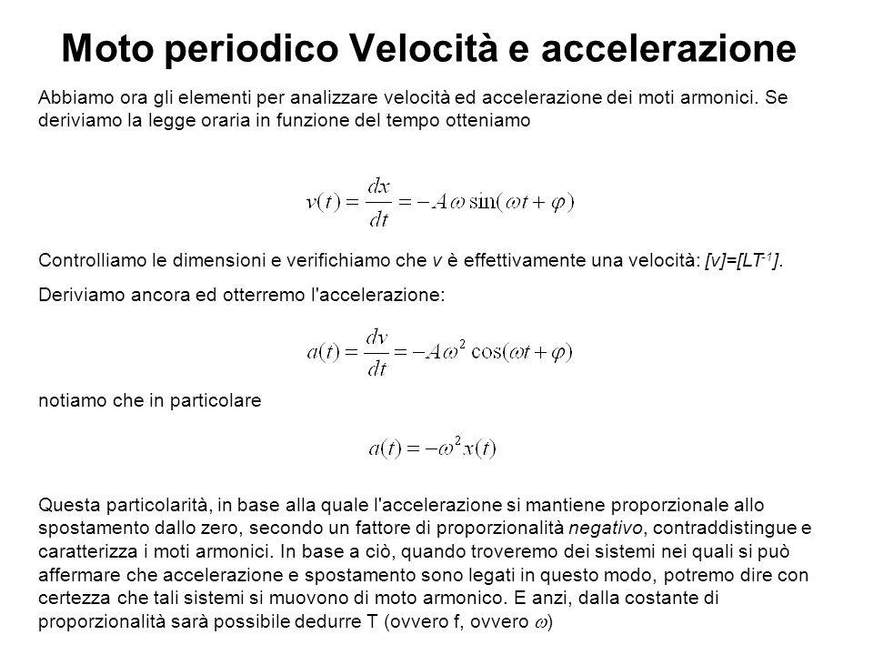 Moto periodico Velocità e accelerazione