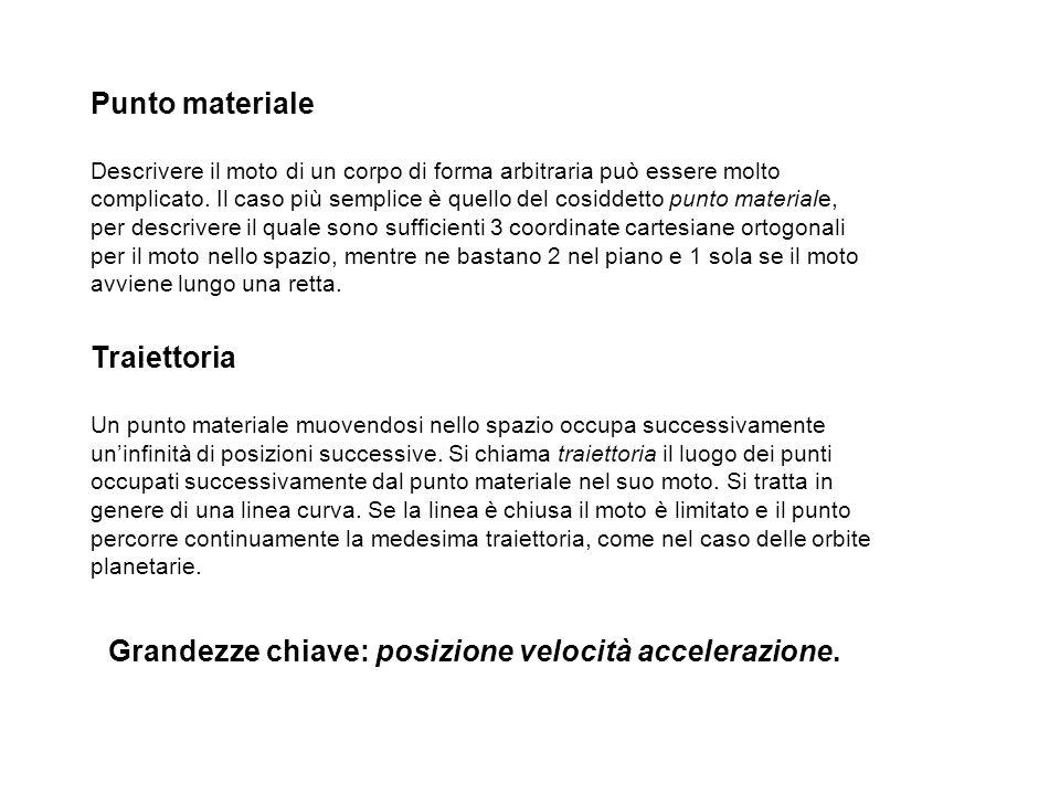 Grandezze chiave: posizione velocità accelerazione.