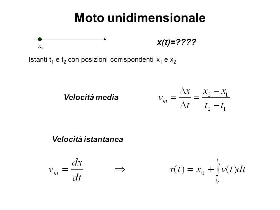 Moto unidimensionale x(t)= Velocità media Velocità istantanea