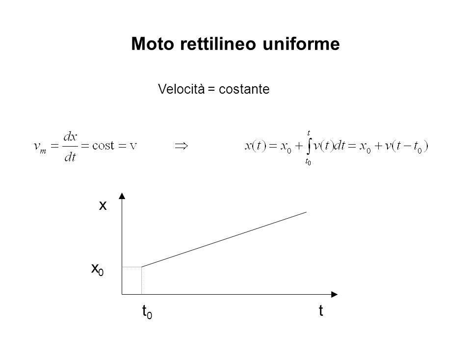 Moto rettilineo uniforme