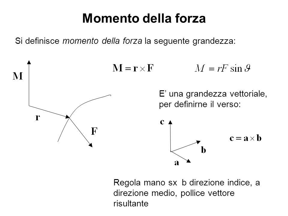 Momento della forza Si definisce momento della forza la seguente grandezza: E' una grandezza vettoriale, per definirne il verso: