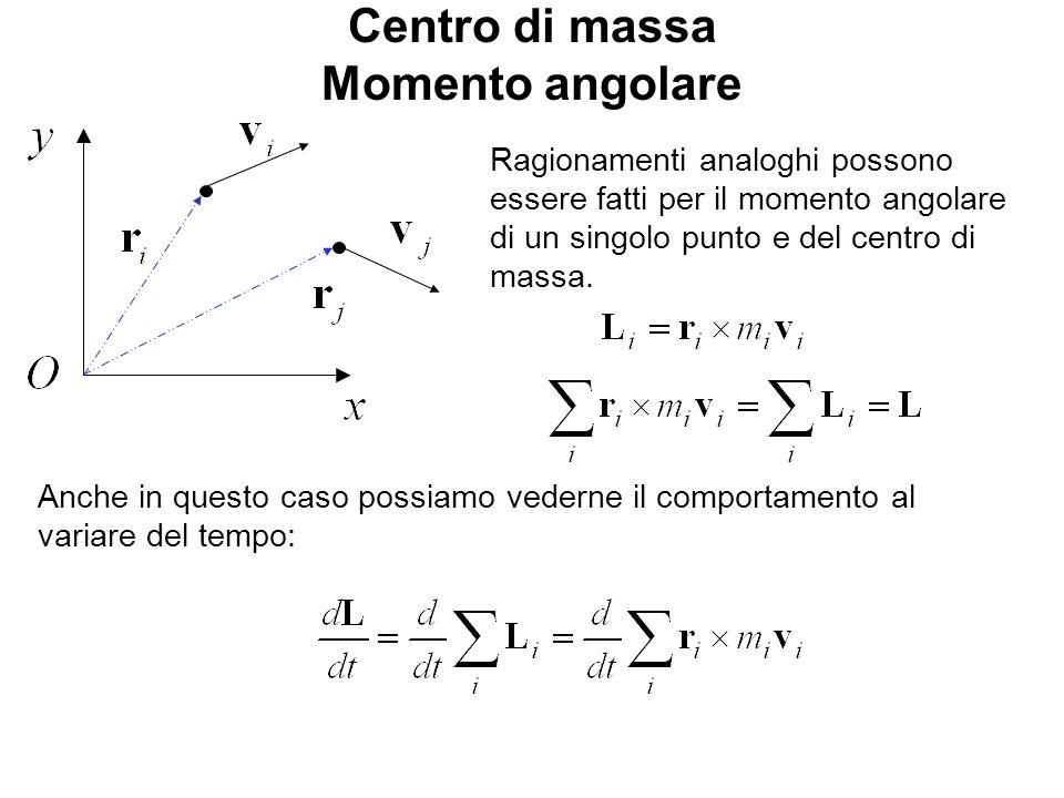 Centro di massa Momento angolare
