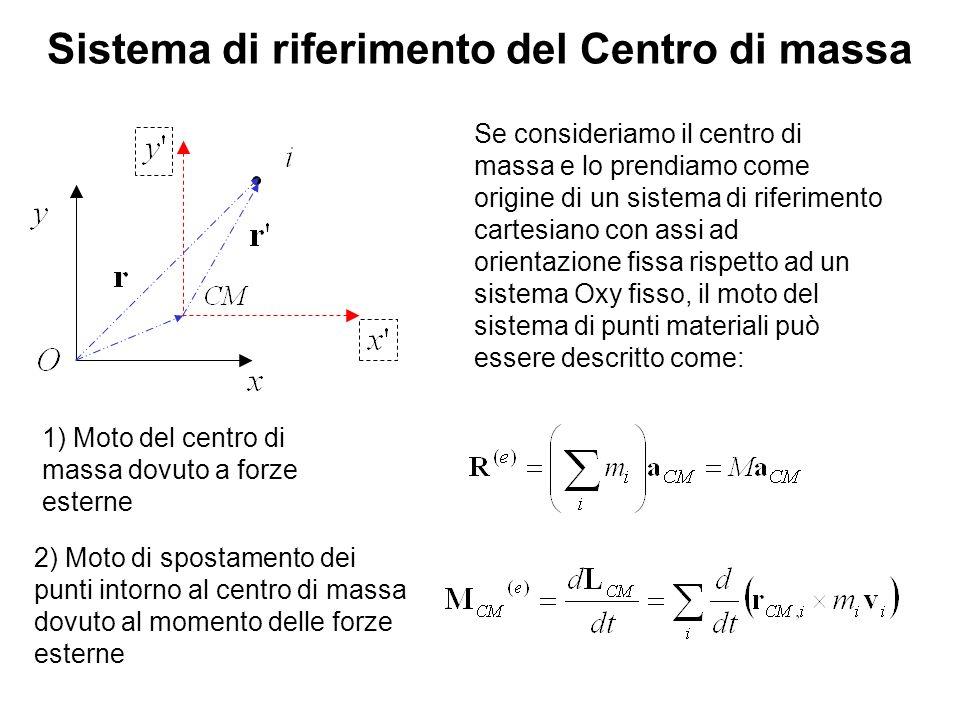 Sistema di riferimento del Centro di massa