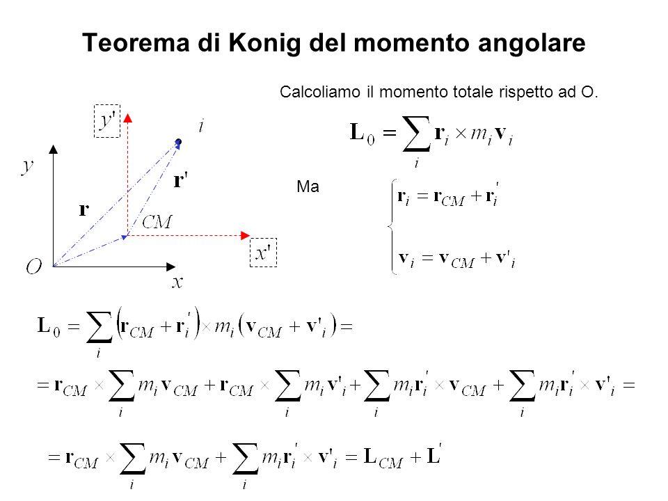 Teorema di Konig del momento angolare