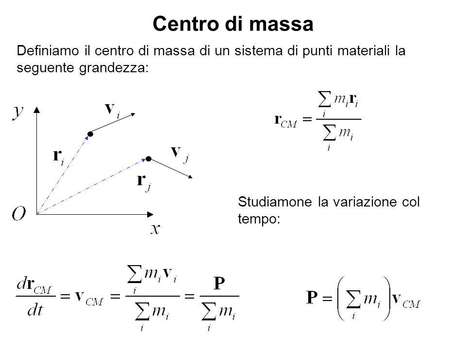 Centro di massa Definiamo il centro di massa di un sistema di punti materiali la seguente grandezza: