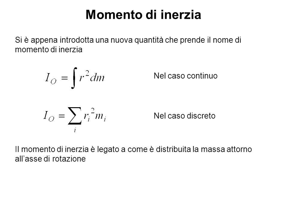 Momento di inerzia Si è appena introdotta una nuova quantità che prende il nome di momento di inerzia.