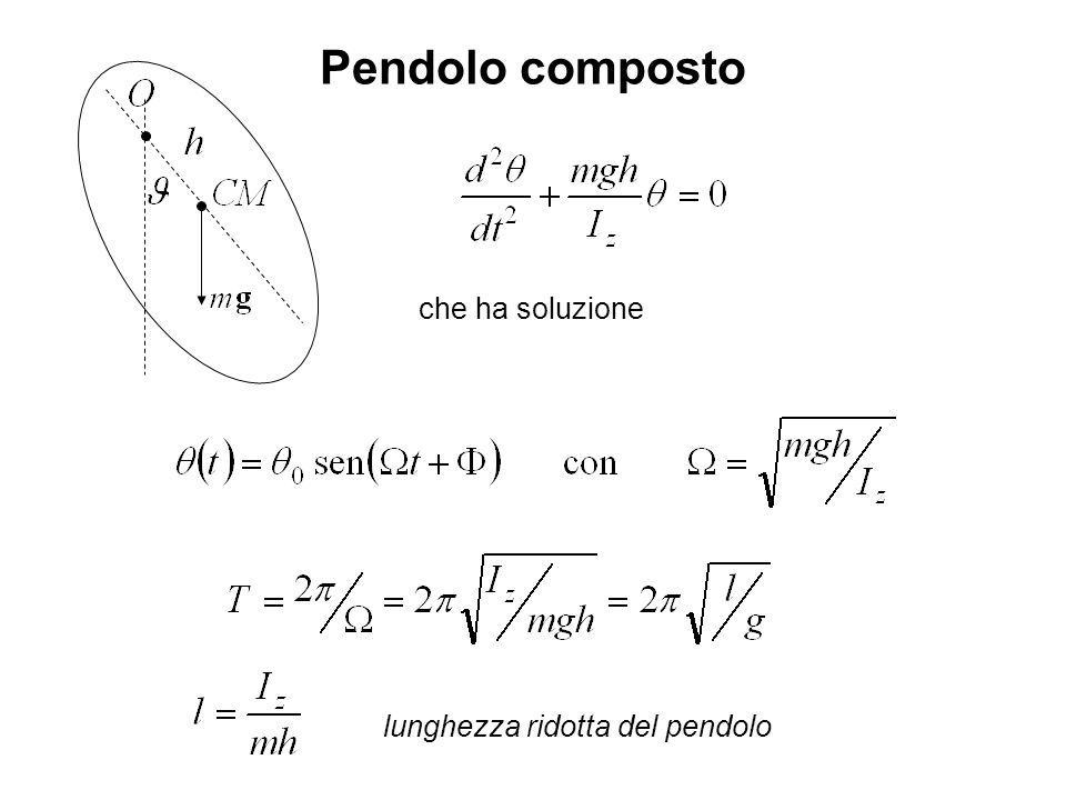 Pendolo composto che ha soluzione lunghezza ridotta del pendolo