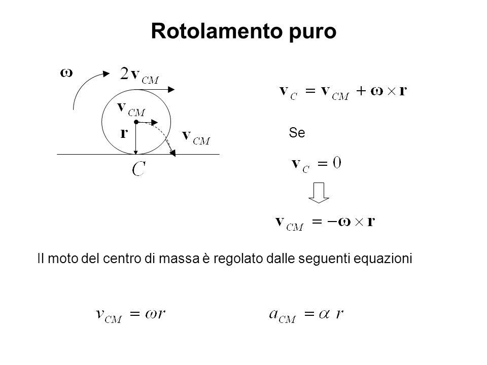 Rotolamento puro Se Il moto del centro di massa è regolato dalle seguenti equazioni