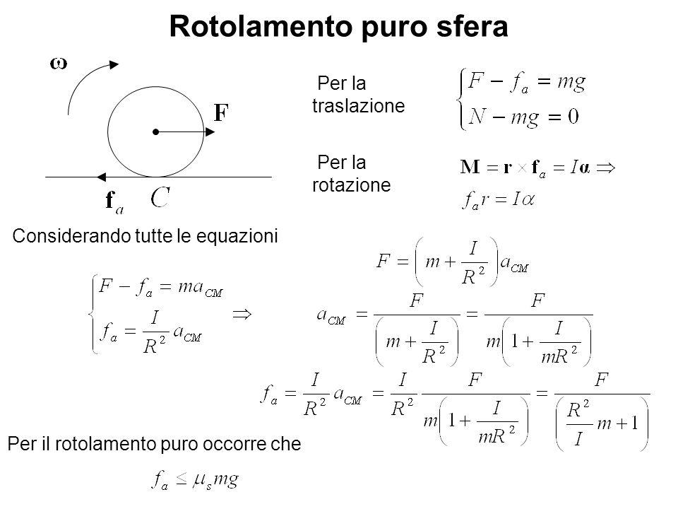 Rotolamento puro sfera