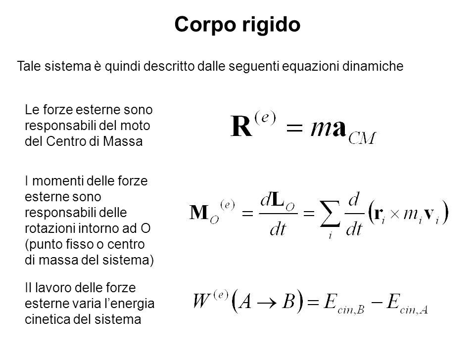 Corpo rigido Tale sistema è quindi descritto dalle seguenti equazioni dinamiche. Le forze esterne sono responsabili del moto del Centro di Massa.