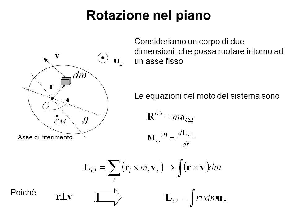 Rotazione nel piano Consideriamo un corpo di due dimensioni, che possa ruotare intorno ad un asse fisso.