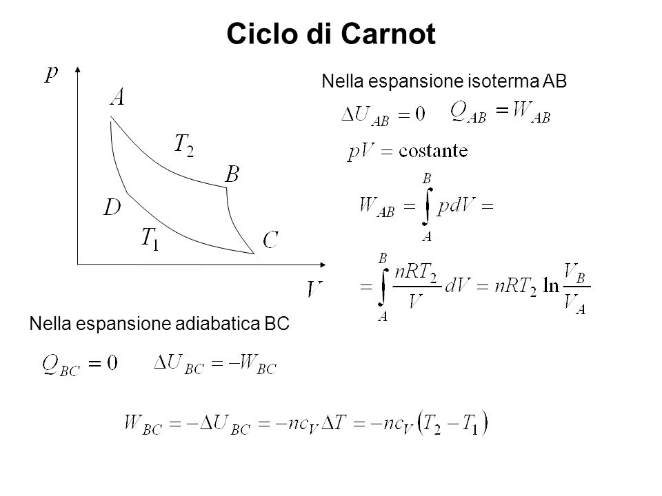 Ciclo di Carnot Nella espansione isoterma AB