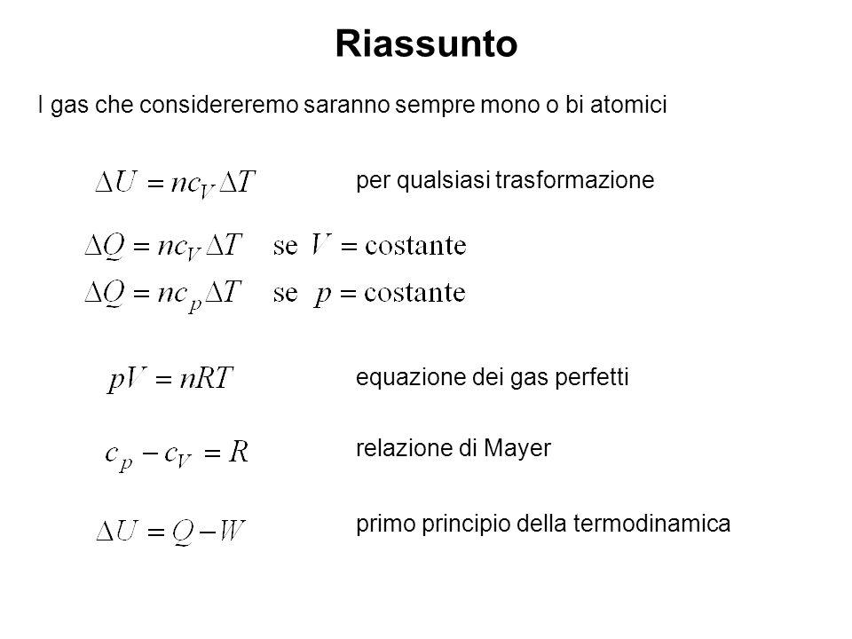 Riassunto I gas che considereremo saranno sempre mono o bi atomici