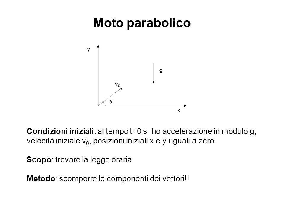 Moto parabolico Condizioni iniziali: al tempo t=0 s ho accelerazione in modulo g, velocità iniziale v0, posizioni iniziali x e y uguali a zero.