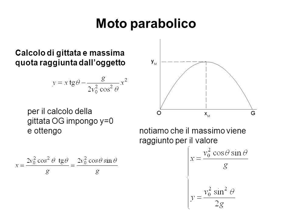 Moto parabolico Calcolo di gittata e massima quota raggiunta dall'oggetto. per il calcolo della gittata OG impongo y=0 e ottengo.
