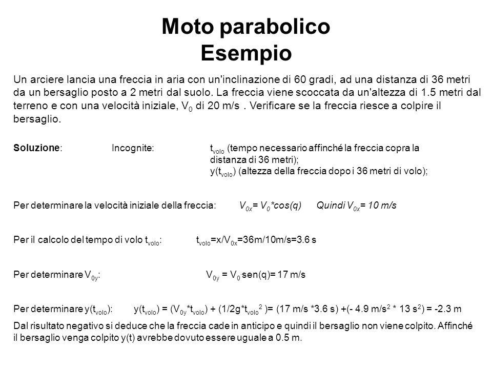 Moto parabolico Esempio