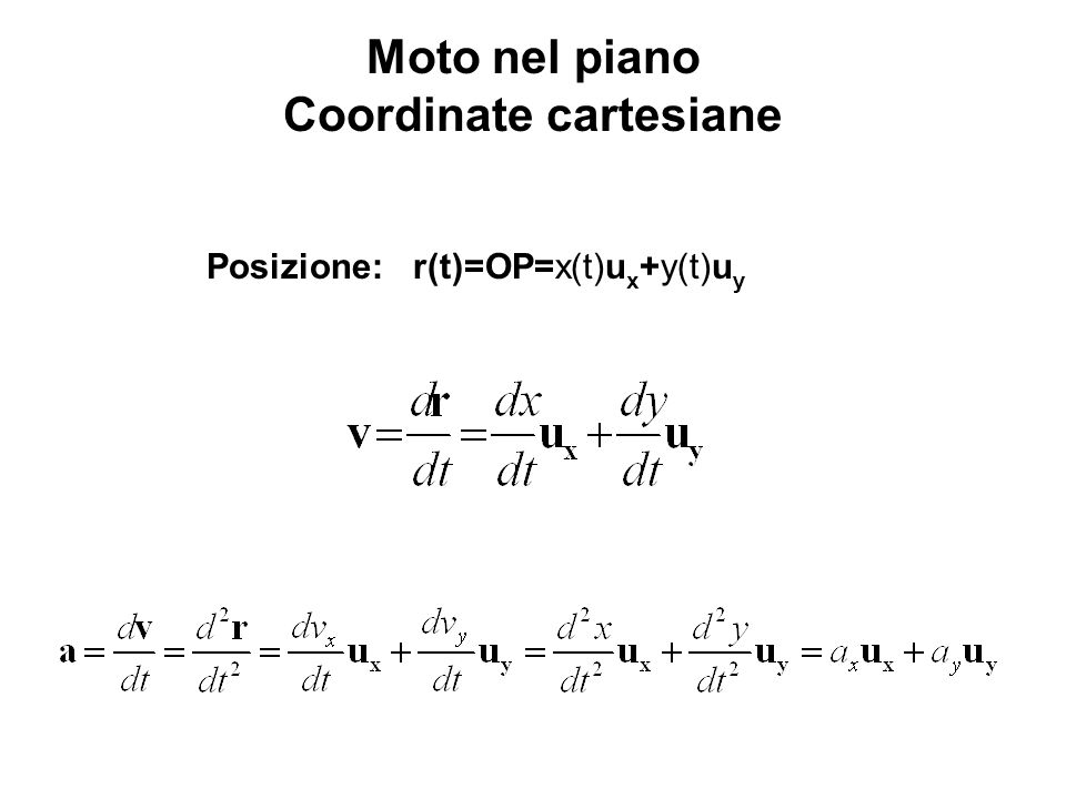 Moto nel piano Coordinate cartesiane