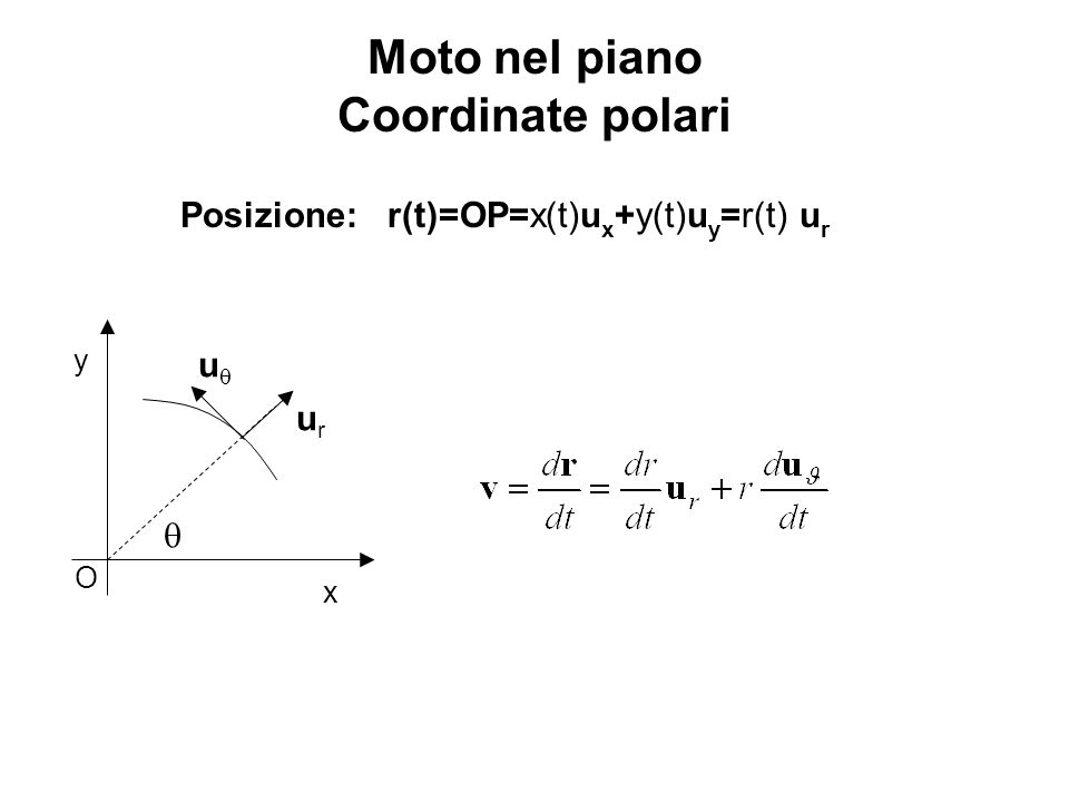 Moto nel piano Coordinate polari
