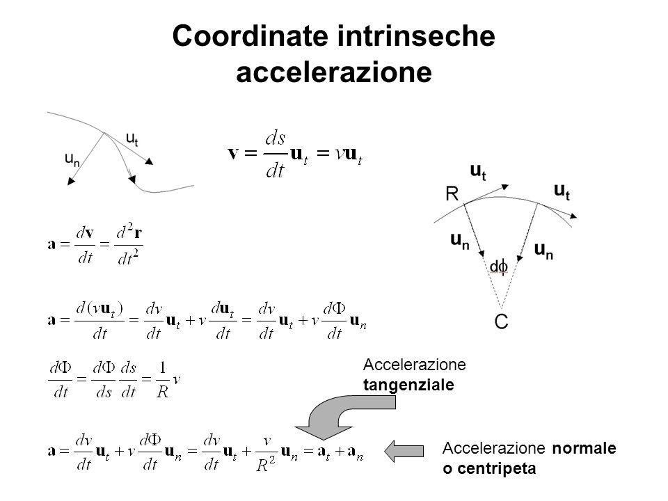 Coordinate intrinseche accelerazione