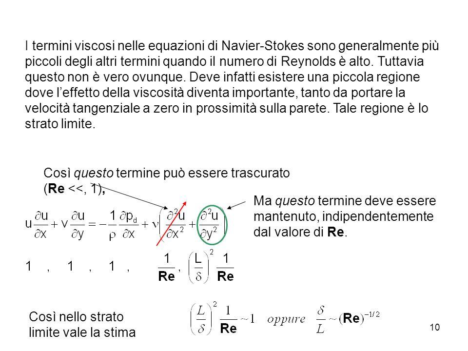 I termini viscosi nelle equazioni di Navier-Stokes sono generalmente più piccoli degli altri termini quando il numero di Reynolds è alto. Tuttavia questo non è vero ovunque. Deve infatti esistere una piccola regione dove l'effetto della viscosità diventa importante, tanto da portare la velocità tangenziale a zero in prossimità sulla parete. Tale regione è lo strato limite.