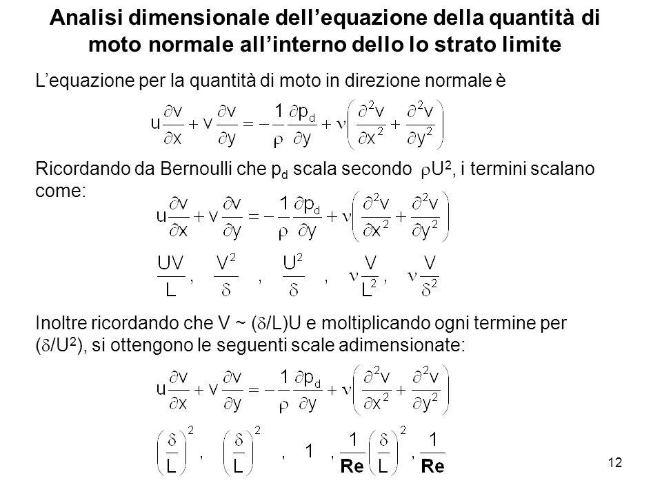 Analisi dimensionale dell'equazione della quantità di moto normale all'interno dello lo strato limite