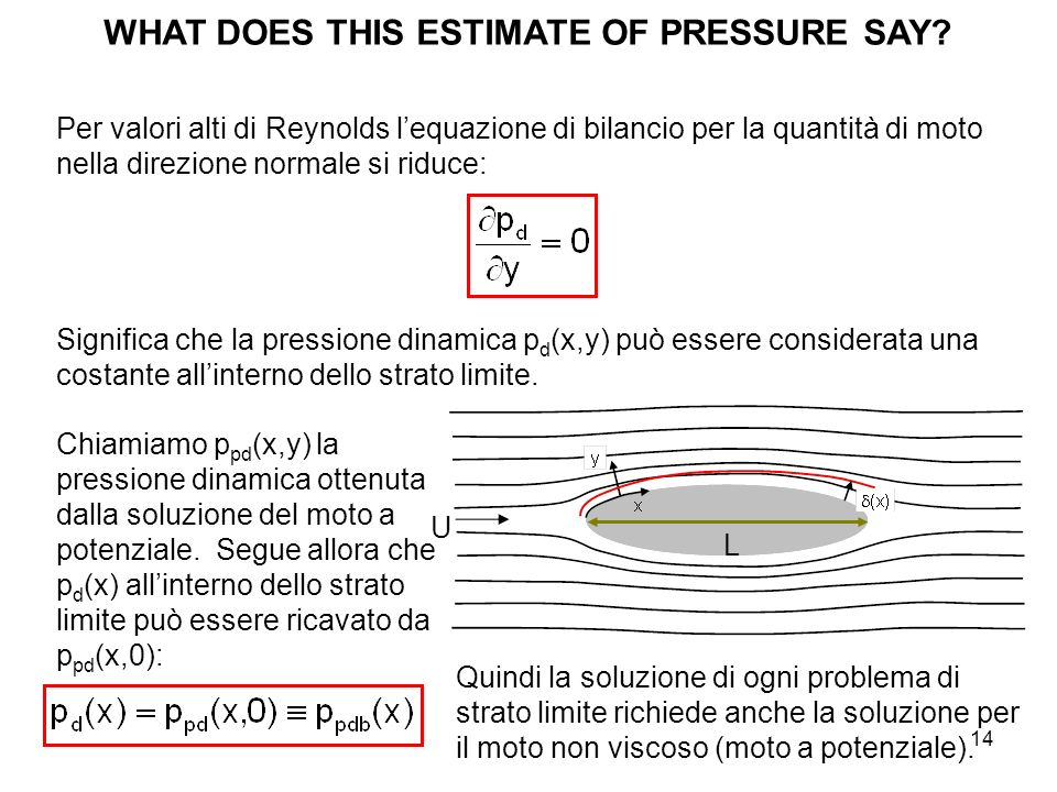 WHAT DOES THIS ESTIMATE OF PRESSURE SAY