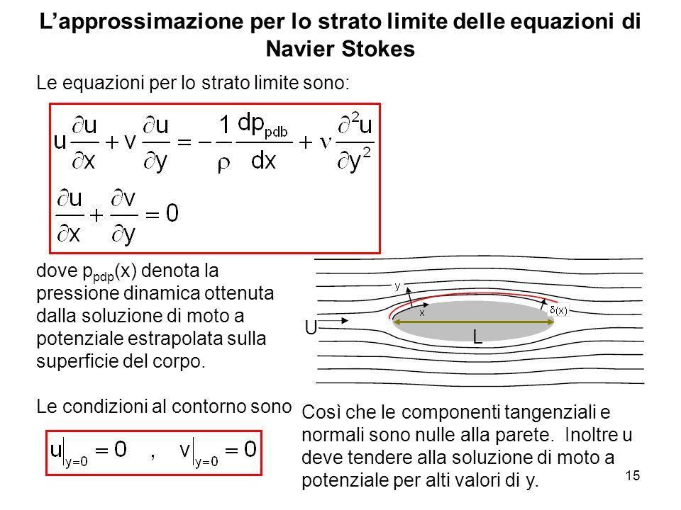 L'approssimazione per lo strato limite delle equazioni di Navier Stokes