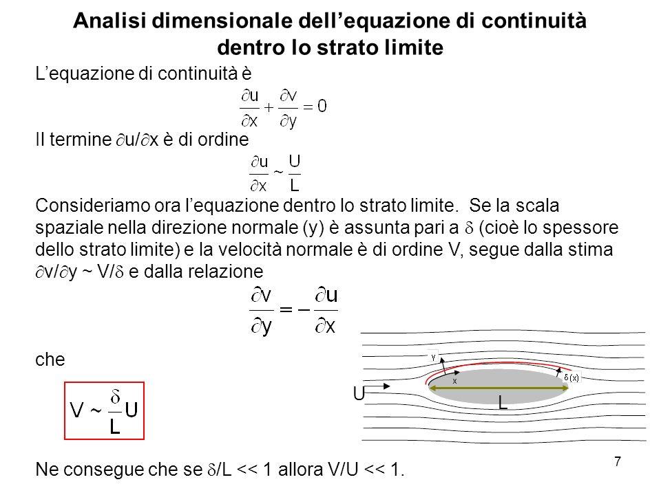 Analisi dimensionale dell'equazione di continuità dentro lo strato limite