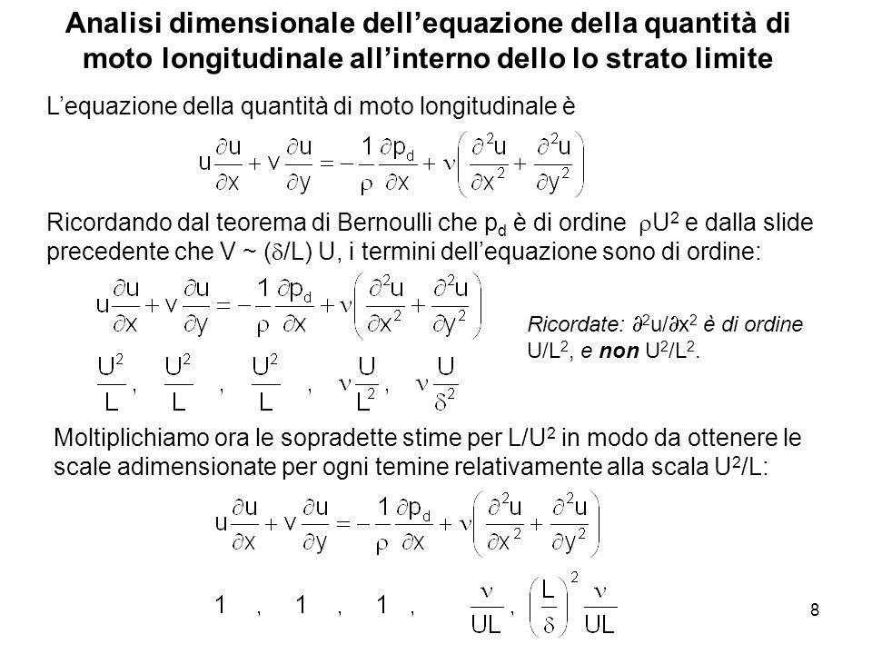 Analisi dimensionale dell'equazione della quantità di moto longitudinale all'interno dello lo strato limite