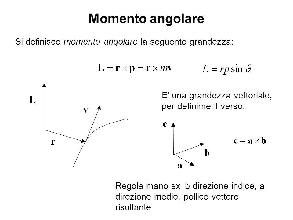 Momento angolare Si definisce momento angolare la seguente grandezza: