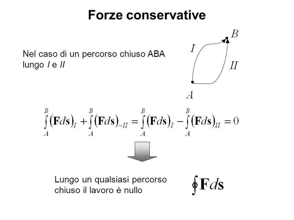 Forze conservative Nel caso di un percorso chiuso ABA lungo I e II