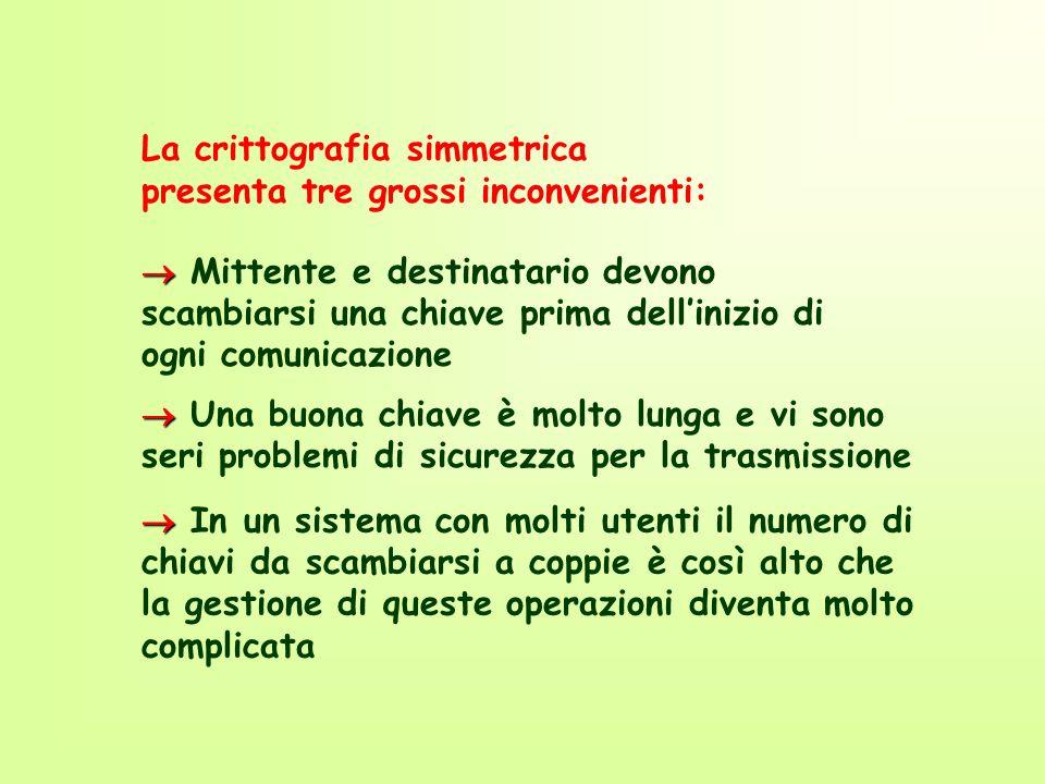 La crittografia simmetrica presenta tre grossi inconvenienti: