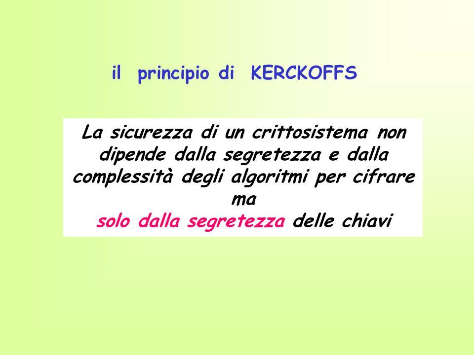 il principio di KERCKOFFS