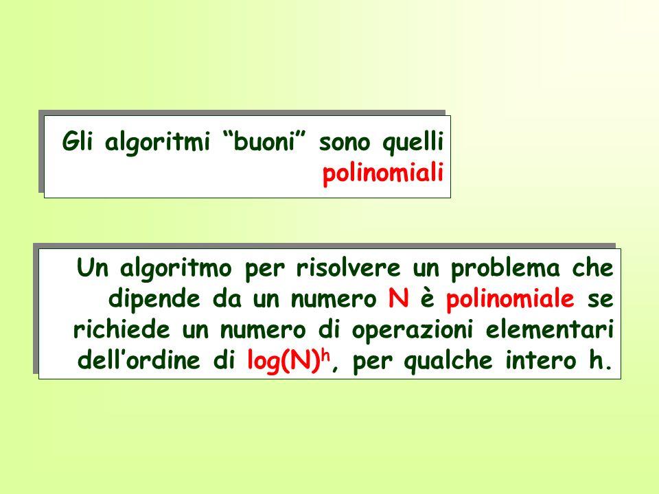 Gli algoritmi buoni sono quelli polinomiali
