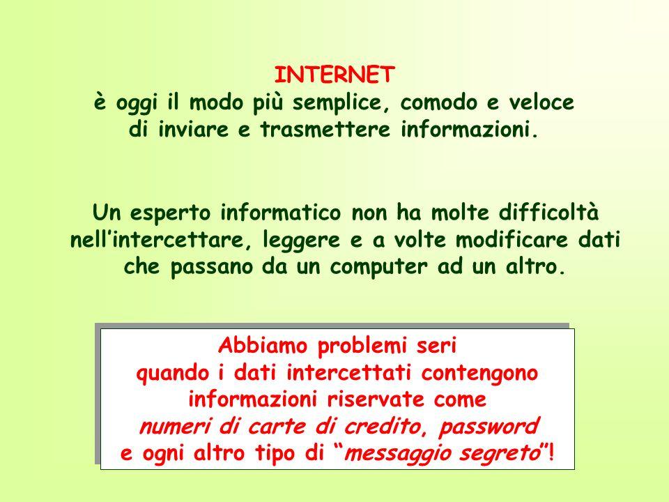 Corso di Codici Lineari Lezione su: Introduzione alla crittografia - ppt scaricare